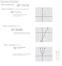 math plane domain range functions relations