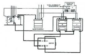 yamaha golf cart starter generator wiring diagram wiring diagrams yamaha golf cart wiring diagram generator exles