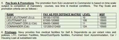 What Is The Monthly Salary Of A Sub Lieutenant In Indian