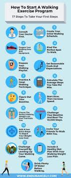 how to start a walking exercise program