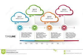 business services template vector cloud computing services timeline template stock