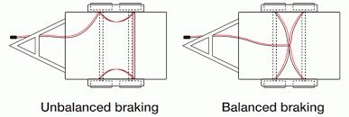 dexter wiring diagram dexter wiring diagrams collections dexter electric kes wiring diagram wiring diagram
