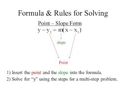 formula rules for solving point slope form slope point 1 insert the point
