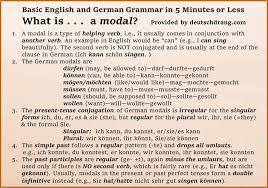 German Modal Verbs - Modal verb practice & grammar