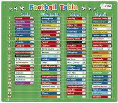 Football League Table Wall Chart Fiesta Crafts Football Table Magnetic Activity Chart Extra Large 43 X 38 Cm