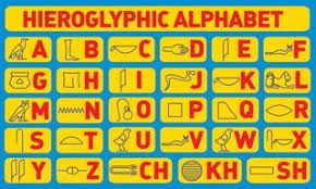 Hieroglyphics Chart Facts About Hieroglyphics National Geographic Kids