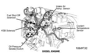dodge 5 9 engine diagram wiring diagrams dodge 5 9 ohv engine diagram wiring diagram expert dodge 5 9 engine diagram