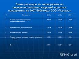 Презентация на тему Тема дипломной работы Совершенствование  16 Смета расходов на мероприятия по совершенствованию кадровой политики