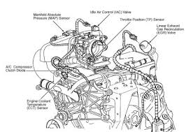 1998 chevy s 10 egr valve location engine mechanical problem 1998 top rear of the engine as seen in this picture