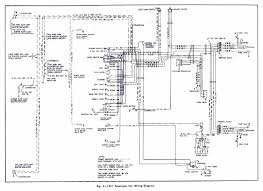 wiring harness for 1996 chevy blazer wiring discover your wiring 1988 trans am dash wiring diagram