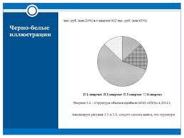 курсовой работы примеры введение курсовой работы примеры
