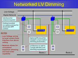 brian liebel pe lc afterimage s p a c e ppt networked lv dimming line voltage digital network ballast ballast