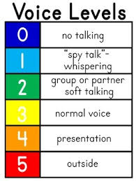 Voice Levels Chart For Classroom Activities Volume Control