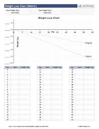 Free Weight Chart Pin On Health