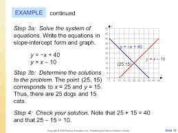 step 3a solve the system of equations write the equations in