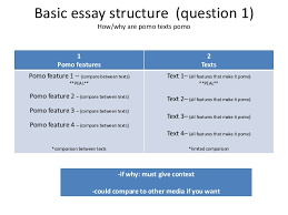 mock exam tips  11 basic essay structure
