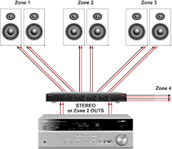 using a speaker selector switch for whole home audio audiogurus basic speaker selector switch