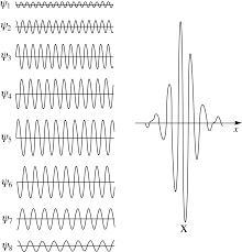 2 2 a free particle represented by a complex wave packet