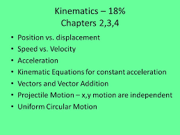 ap physics c mechanics review 2 kinematics