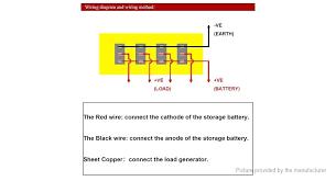 marine 12v wiring diagram panel starter crank fuel solenoid wiring marine 12v wiring diagram panel dc 4 gang rocker switch panel circuit breaker for car auto marine 12v wiring diagram