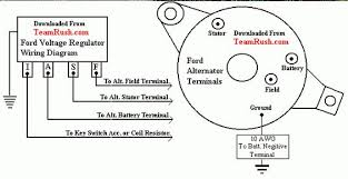 generator voltage regulator wiring diagram harley diagrams sc 1 st alternator voltage regulator wiring diagram 91 f350 7 3 alternator wiring diagram regulator ford voltage