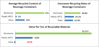The Aluminum Can Advantage The Aluminum Association