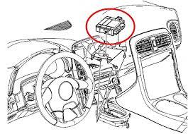 2001 pontiac bonneville heater wiring wiring diagram for you • 2008 pontiac grand prix fuse box location 2001 pontiac 2001 pontiac bonneville interior 2003 pontiac bonneville