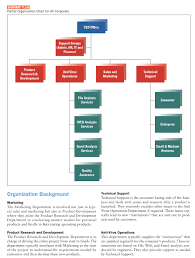 Technology Company Organizational Chart Solved As An Information Technology Company Av Corporate