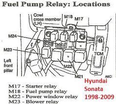diagnose and repair hyundai sonata fuel pump issues fuel pump diagram 393397 at Fuel Pump Diagram