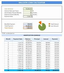 Balloon Payment Loan Excel Amortization Schedule Template Beautiful Loan Amortization