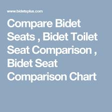 Compare Bidet Seats Bidet Toilet Seat Comparison Bidet