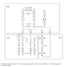 Dc Power System Design For Telecommunications Pdf Power Supply System For Mrt Link To Taiwan Taoyuan