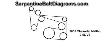 2005 chevy uplander engine diagram 2005 chevrolet bu 3 5l