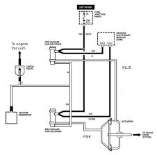 03 ford f150 5 4 vacuum diagram advance wiring diagram 2004 f150 vacuum diagram wiring diagrams value 03 ford f150 5 4 vacuum diagram