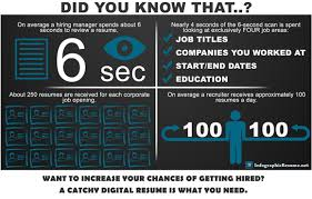 Internal Resumes See The Best Professional Resume Designs Infographic Resume
