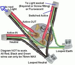 wiring diagram for two lights and a switch on wiring images free Wiring A Light Diagram wiring diagram for two lights and a switch on wiring diagram for two lights and a switch 2 two position switch wiring diagram trim switch wiring diagram wiring light diagram