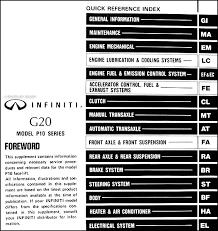 1996 infiniti g20 engine diagram 1996 wiring diagrams online