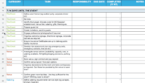 Duties Of An Event Planner The Event Planning Template A Step By Step Guide