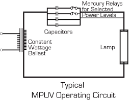 wiring diagram of mercury lamp wiring image wiring mpuv faqs light sources on wiring diagram of mercury lamp