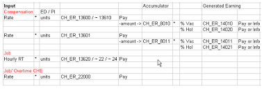 Hourly Payments
