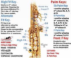 B Flat Soprano Sax Finger Chart Pin On Saxophones