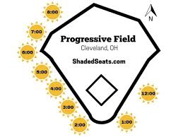 Seats In The Shade At Progressive Field Find Indians