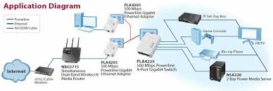cat5e wiring diagram b images wiring diagram for wall plug ethernet wiring diagram