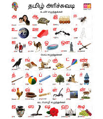 Pin By Anwesh Joshua On Format Alphabet For Kids Alphabet