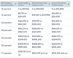 your 2019 individual ine tax brackets