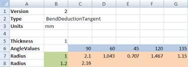 Sheet Metal Bend Deduction Chart Bend Deduction Table