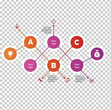Infographic Venn Diagram Chart Venn Diagram Infographic Png Clipart Business