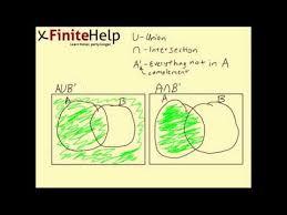 A Union B Complement Venn Diagram Unions Intersections Complements Shading Venn Diagram