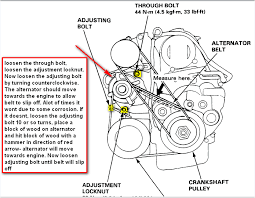 97 honda accord ex 4 cyclinder having trouble replacing the tools needed to change alternator at Alternator Location Diagram