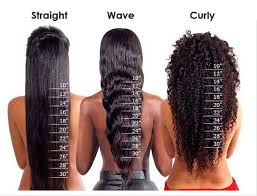 Clip In Hair Extension Length Chart Extension Hair Length Chart Sbiroregon Org